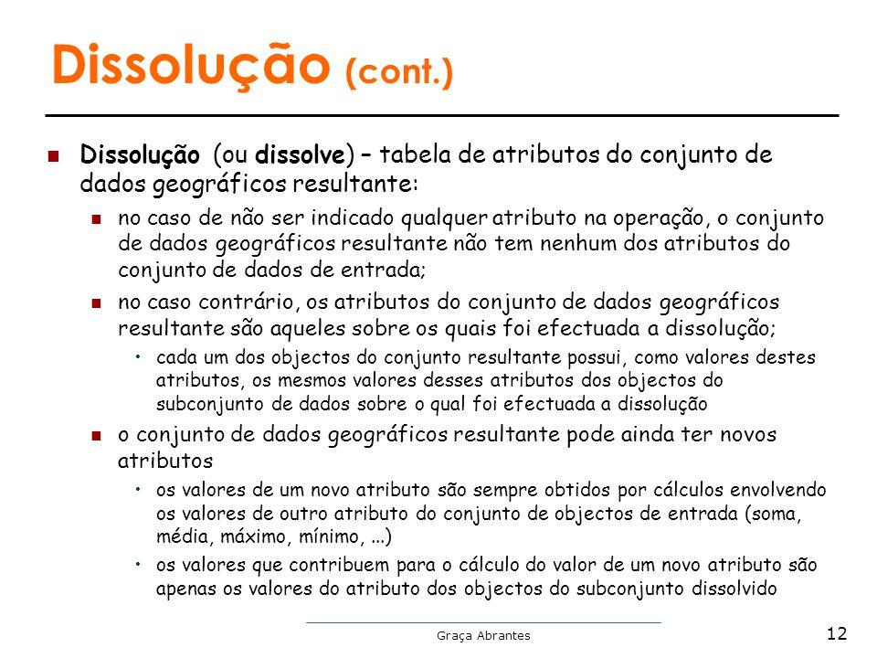 Dissolução (cont.) Dissolução (ou dissolve) – tabela de atributos do conjunto de dados geográficos resultante: