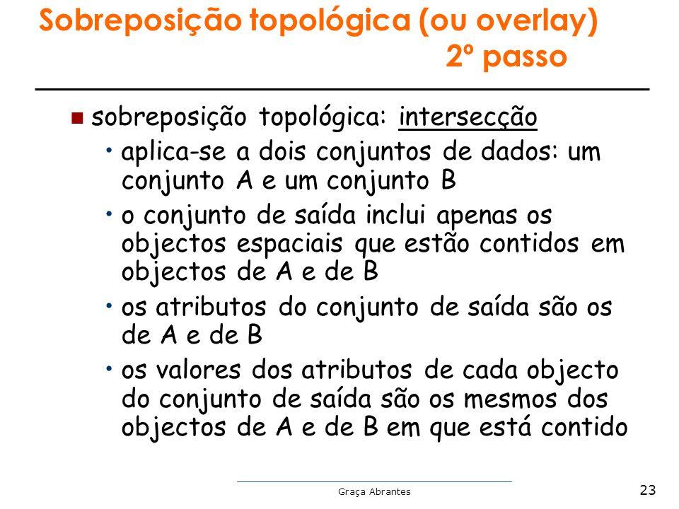 Sobreposição topológica (ou overlay) 2º passo