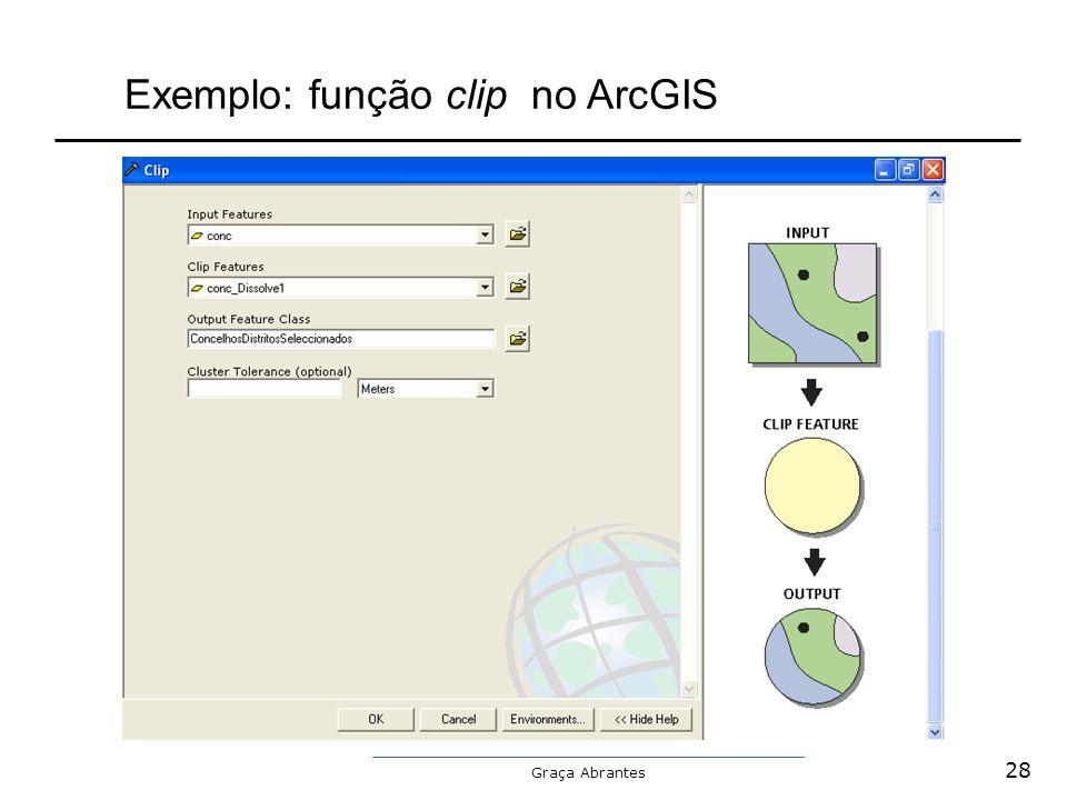 Exemplo: função clip no ArcGIS