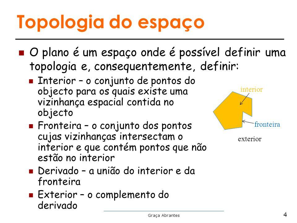 Topologia do espaço O plano é um espaço onde é possível definir uma topologia e, consequentemente, definir:
