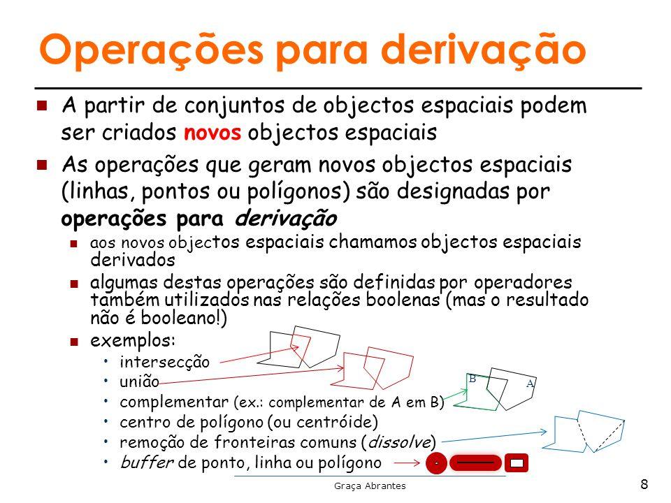 Operações para derivação