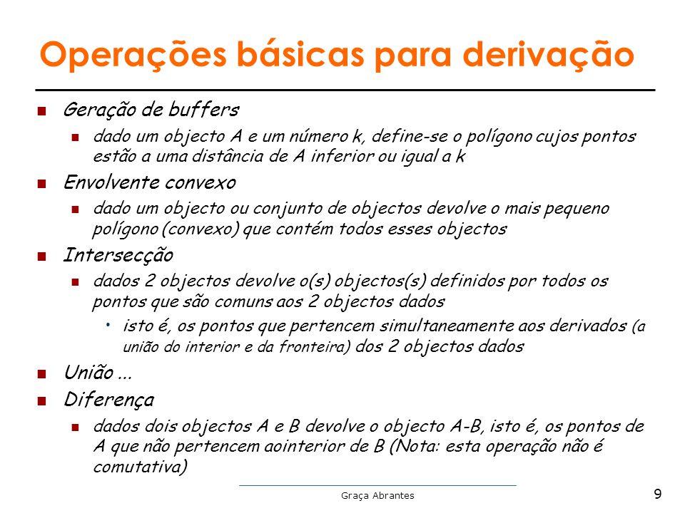 Operações básicas para derivação