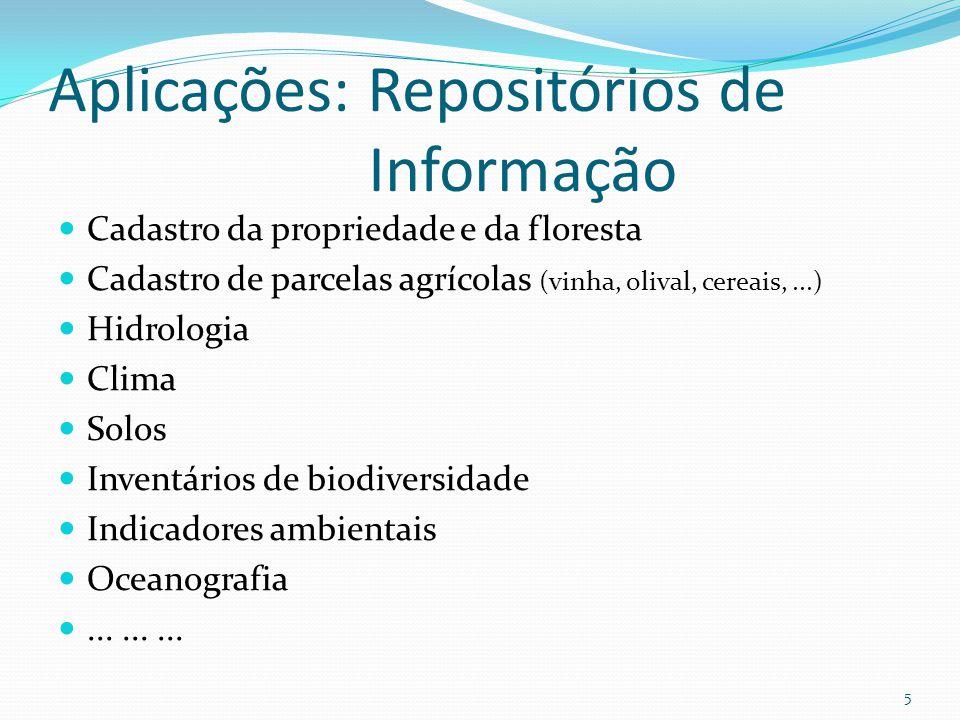 Aplicações: Repositórios de Informação