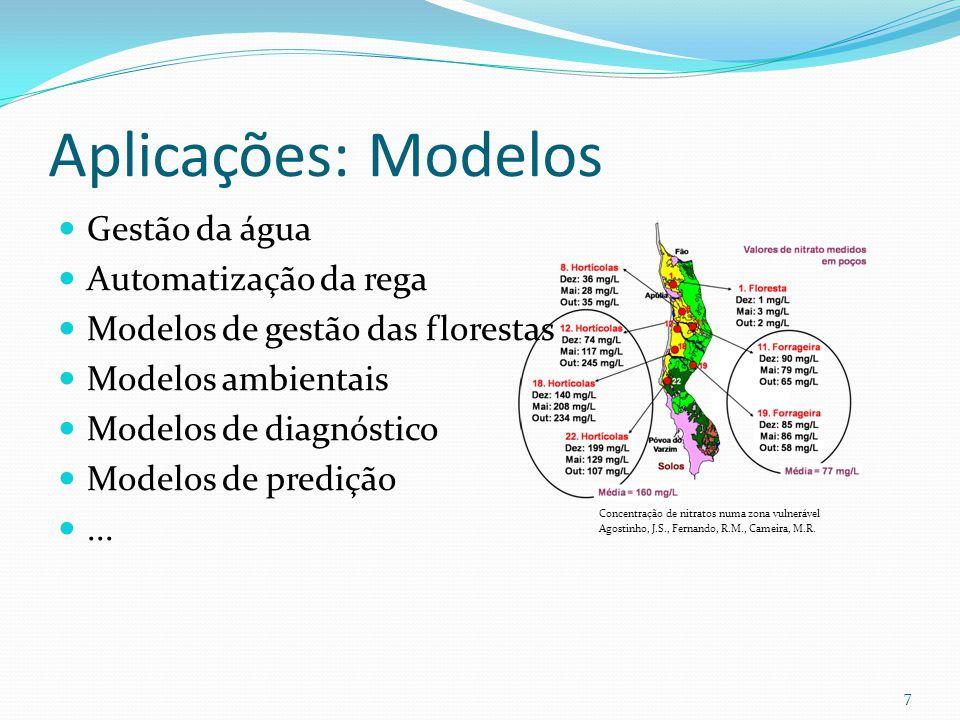 Aplicações: Modelos Gestão da água Automatização da rega