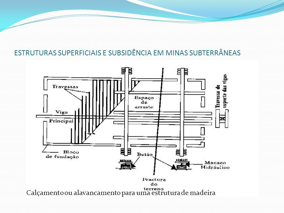 ESTRUTURAS SUPERFICIAIS E SUBSIDÊNCIA EM MINAS SUBTERRÂNEAS