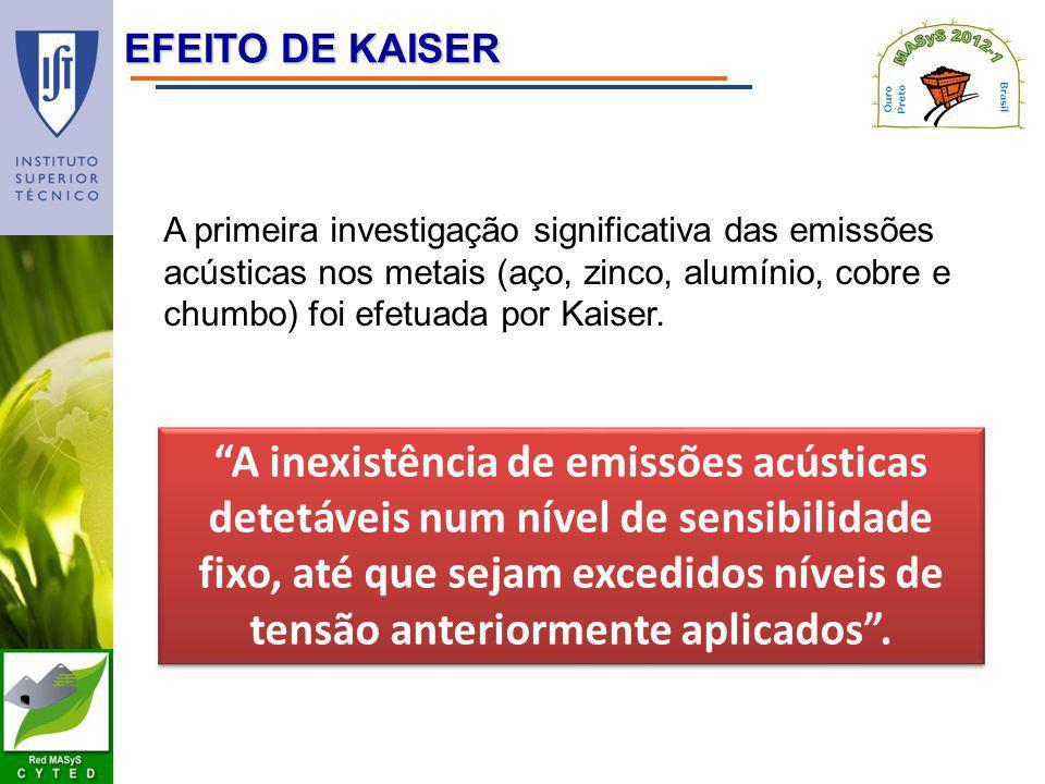 EFEITO DE KAISER