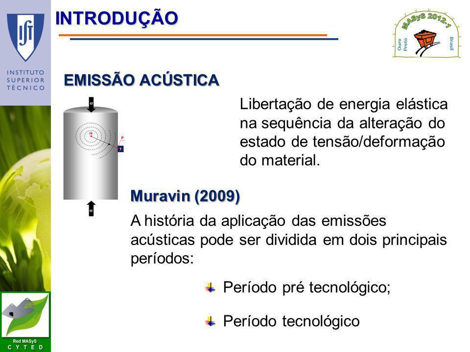 introdução EMISSÃO ACÚSTICA