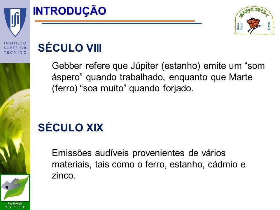 introdução SÉCULO VIII SÉCULO XIX