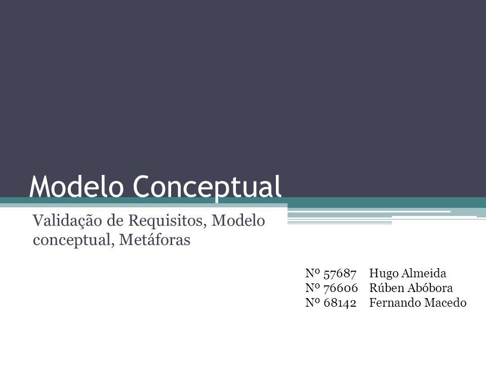 Validação de Requisitos, Modelo conceptual, Metáforas