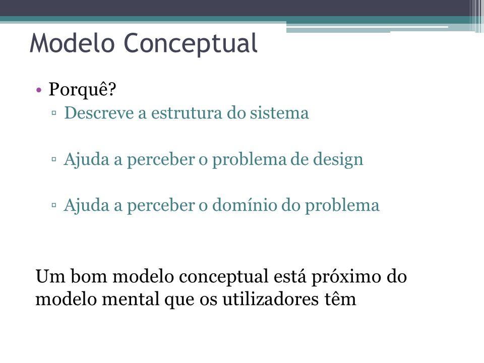 Modelo Conceptual Porquê