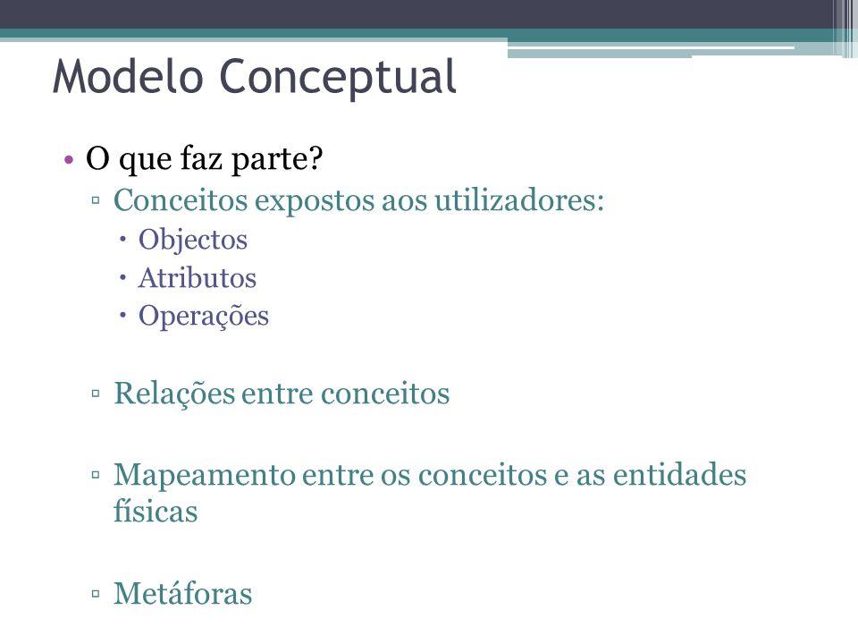 Modelo Conceptual O que faz parte