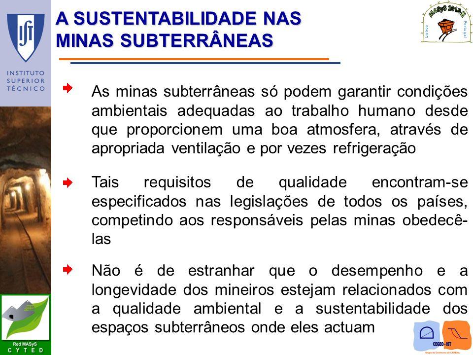 A sustentabilidade nas minas subterrâneas
