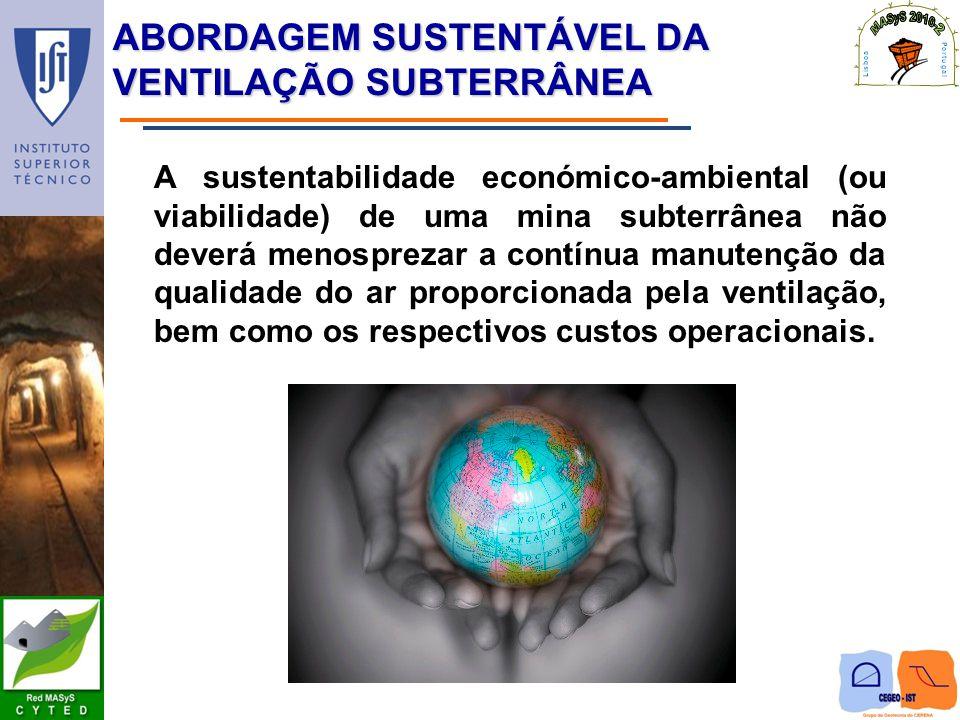 Abordagem sustentável da Ventilação subterrânea