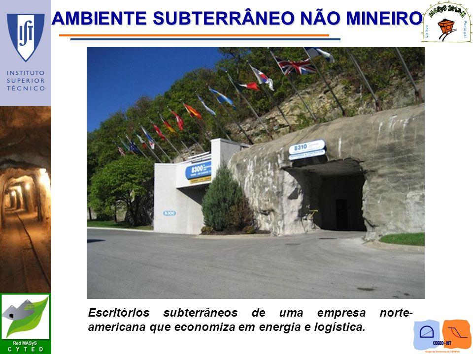 AMBIENTE SUBTERRÂNEO NÃO MINEIRO
