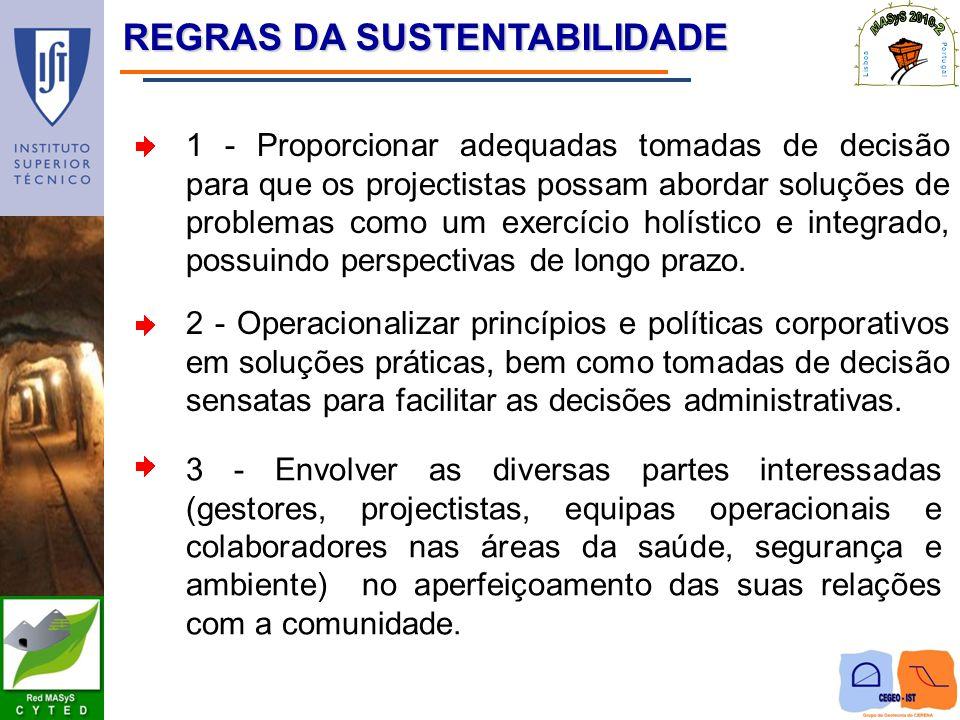 REGRAS DA SUSTENTABILIDADE