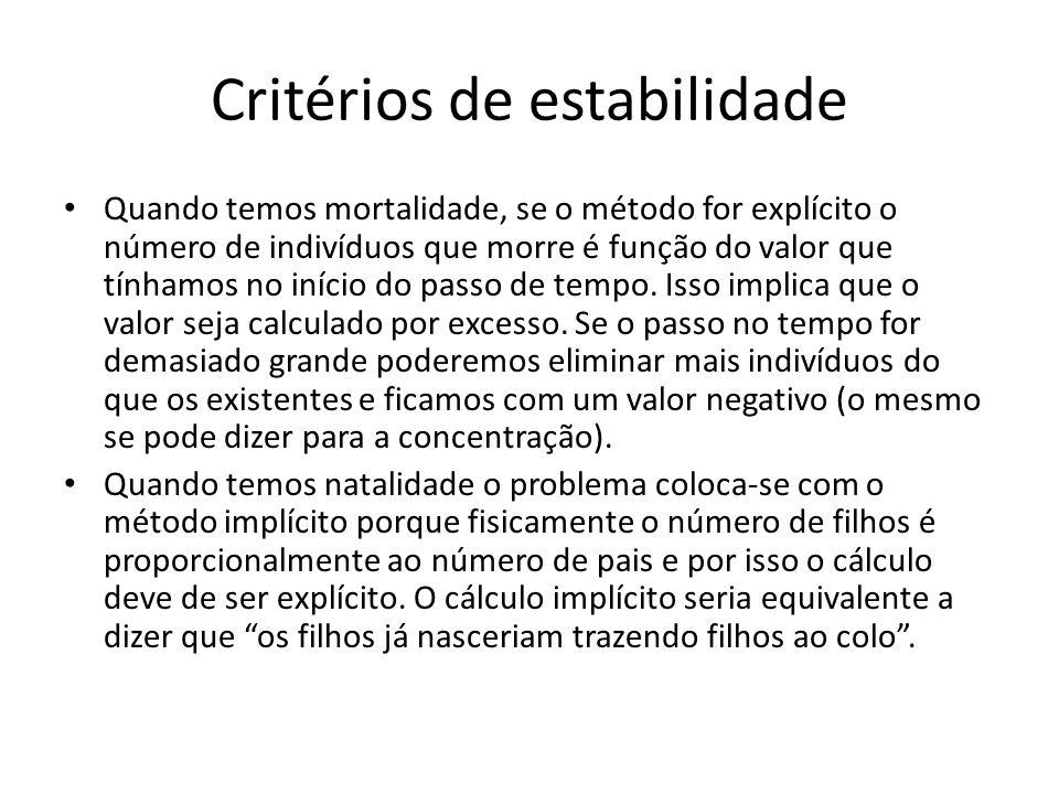 Critérios de estabilidade