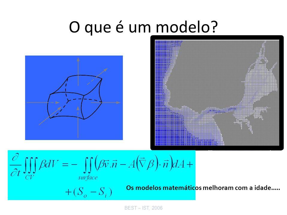 O que é um modelo Os modelos matemáticos melhoram com a idade.....