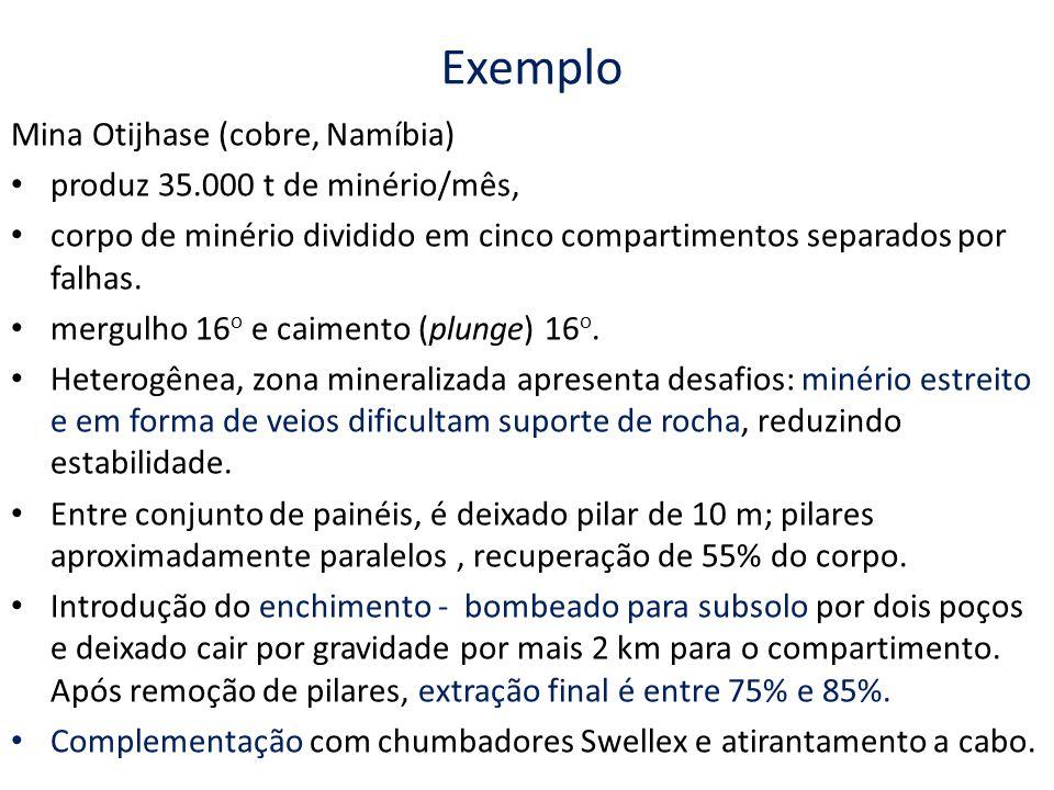 Exemplo Mina Otijhase (cobre, Namíbia) produz 35.000 t de minério/mês,