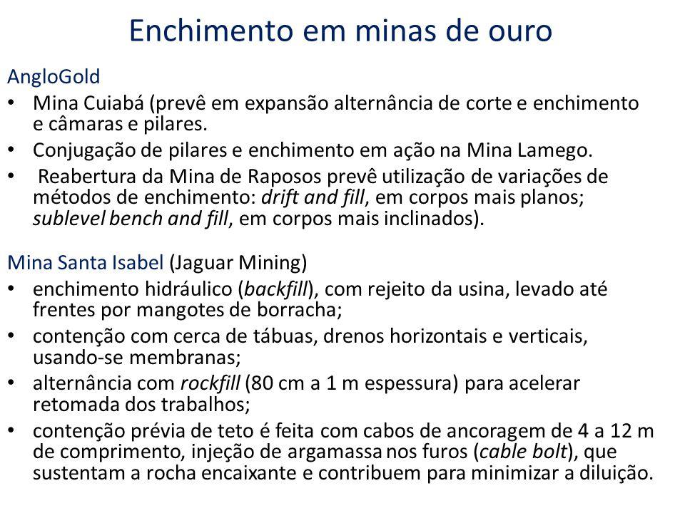 Enchimento em minas de ouro