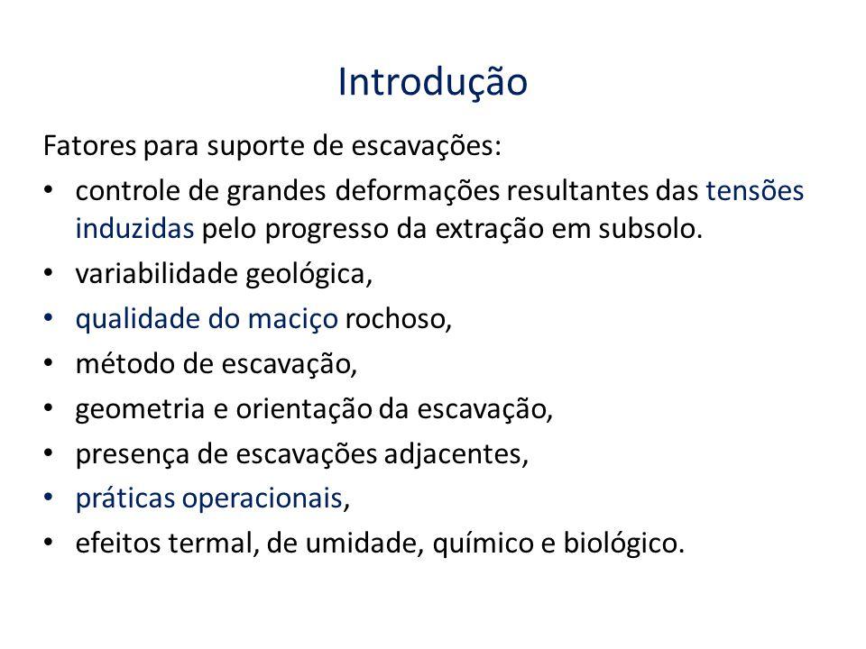 Introdução Fatores para suporte de escavações: