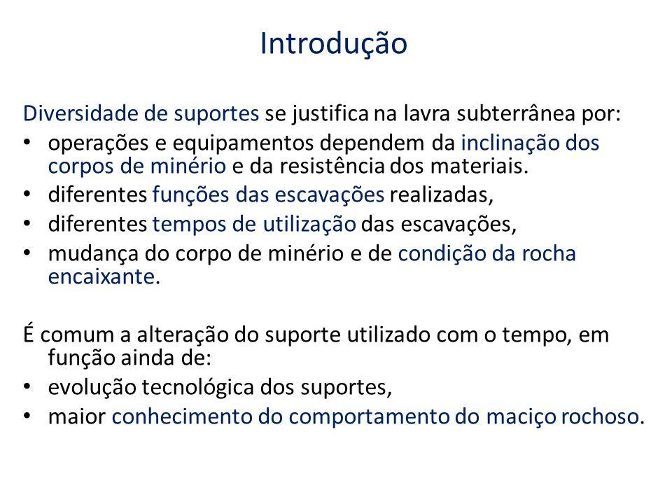 Introdução Diversidade de suportes se justifica na lavra subterrânea por: