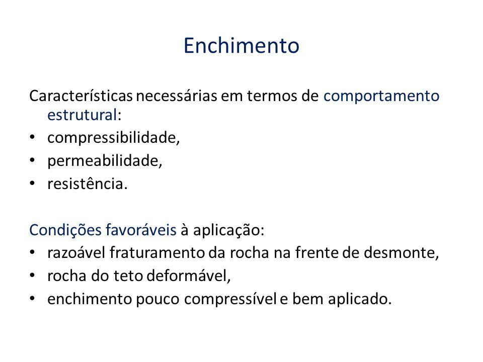 Enchimento Características necessárias em termos de comportamento estrutural: compressibilidade, permeabilidade,