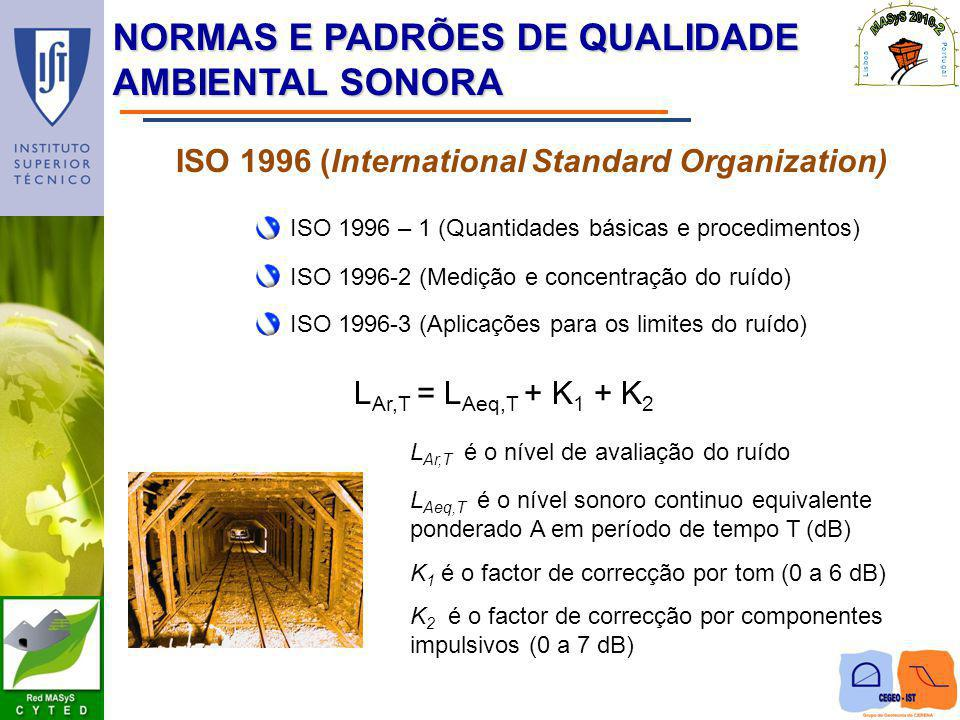 ISO 1996 (International Standard Organization)