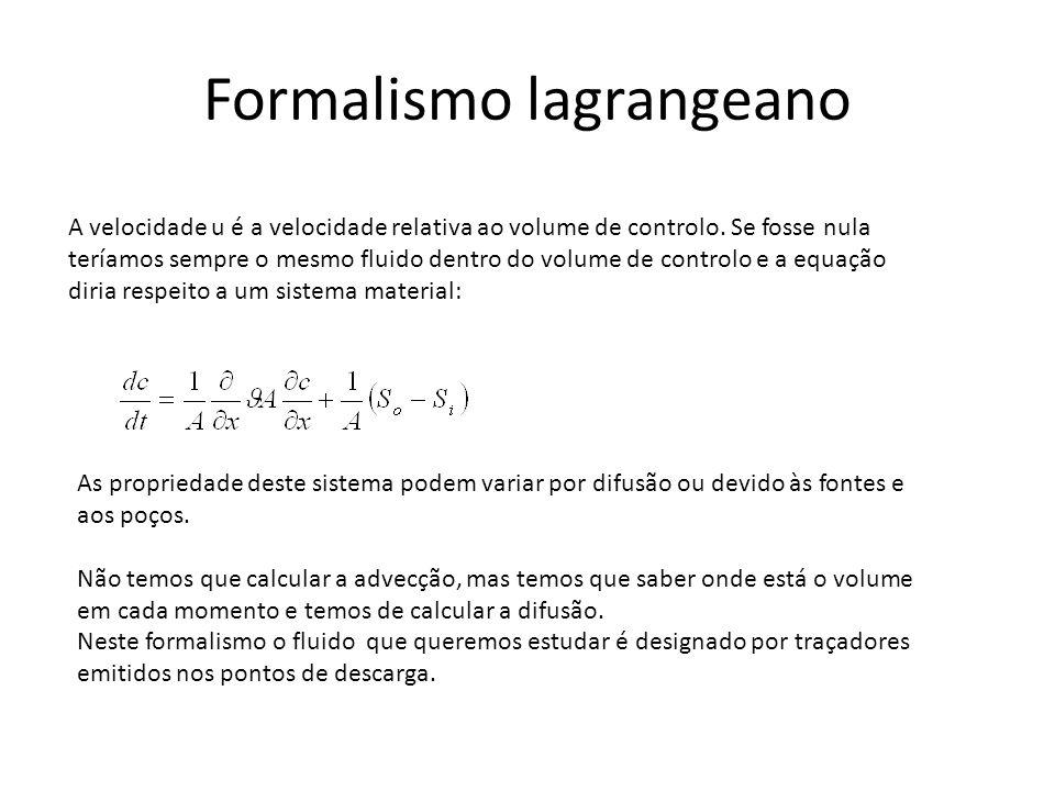 Formalismo lagrangeano