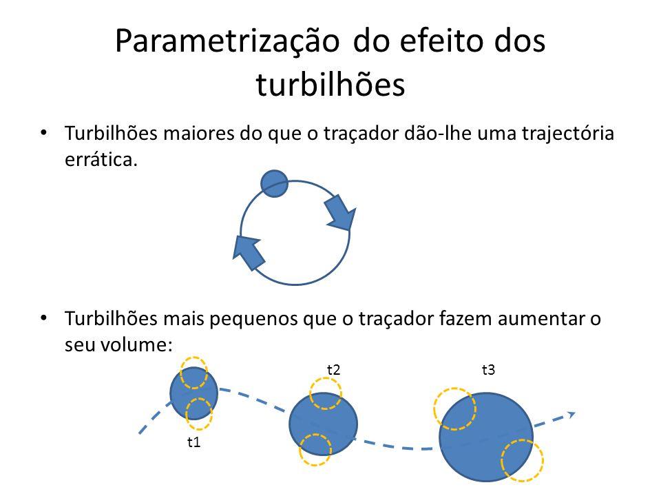 Parametrização do efeito dos turbilhões
