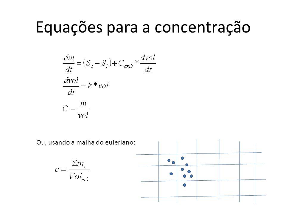 Equações para a concentração