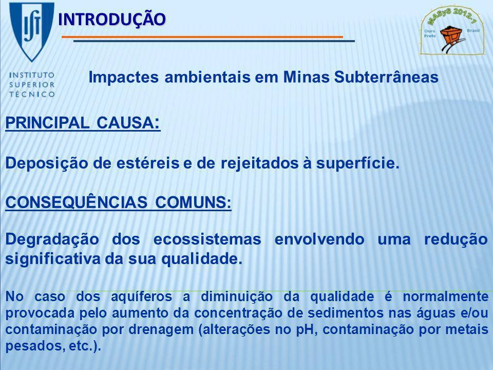 INTRODUÇÃO Impactes ambientais em Minas Subterrâneas Principal causa: