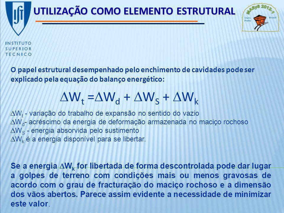 DWt =DWd + DWS + DWk UTILIZAÇÃO COMO ELEMENTO ESTRUTURAL