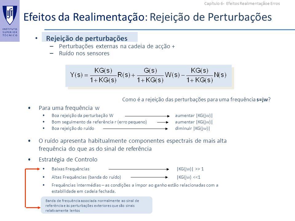 Efeitos da Realimentação: Rejeição de Perturbações