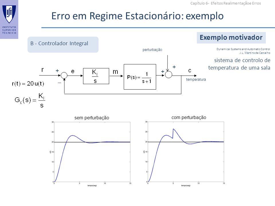 Erro em Regime Estacionário: exemplo