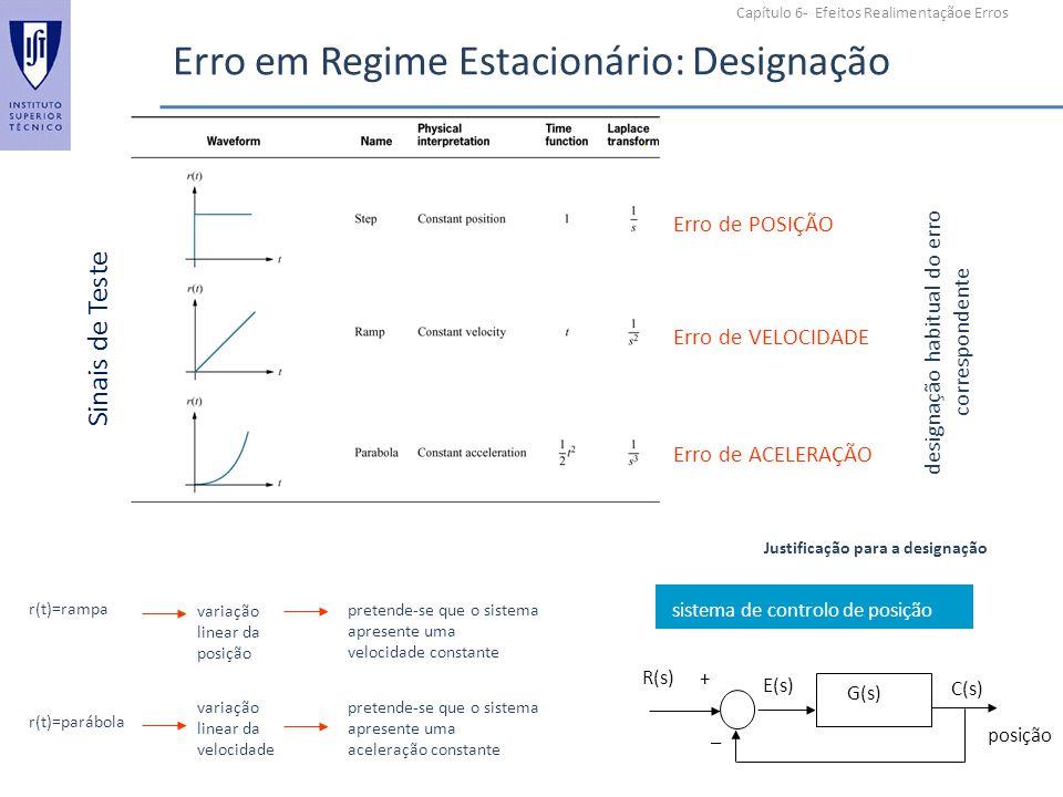 Erro em Regime Estacionário: Designação