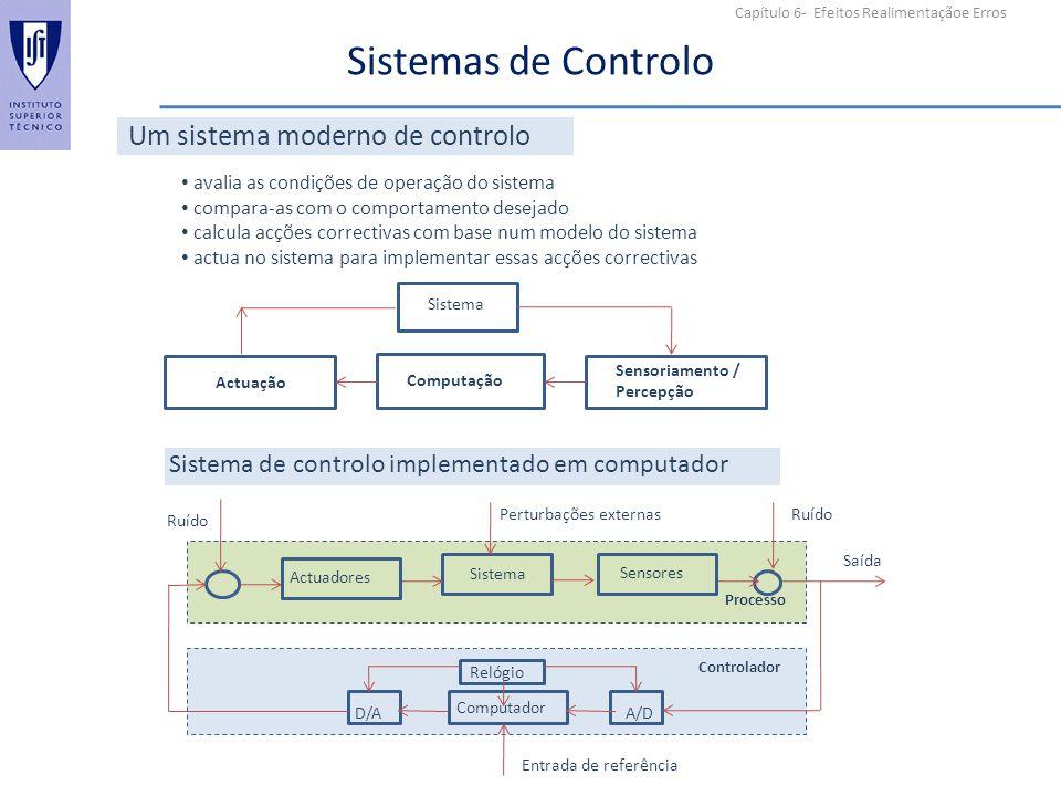 Sistemas de Controlo Um sistema moderno de controlo