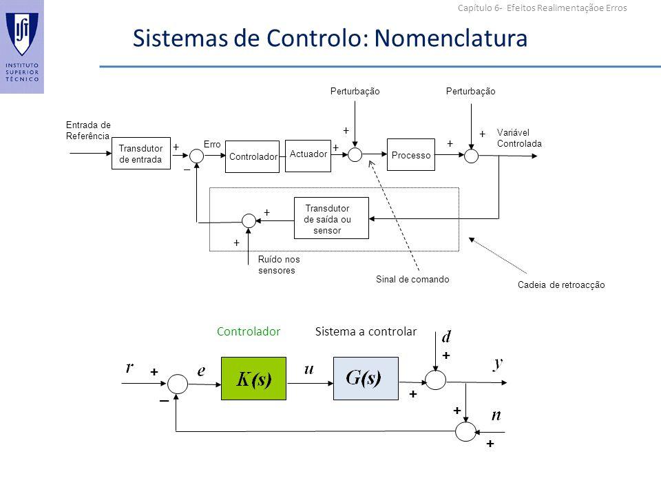 Sistemas de Controlo: Nomenclatura