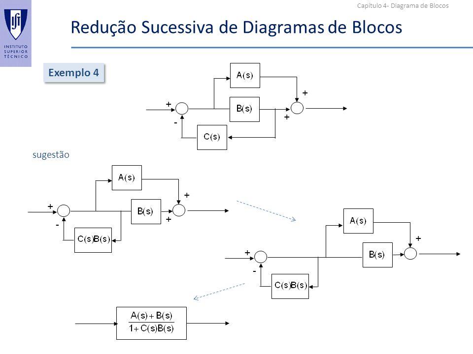 Redução Sucessiva de Diagramas de Blocos