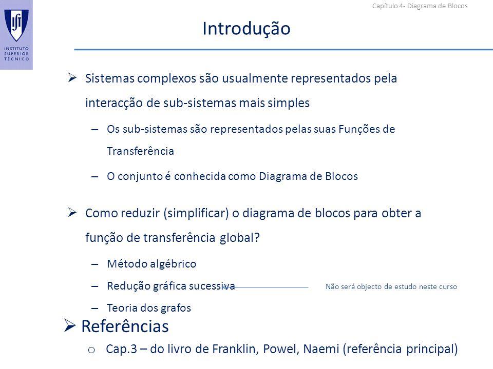 Introdução Referências