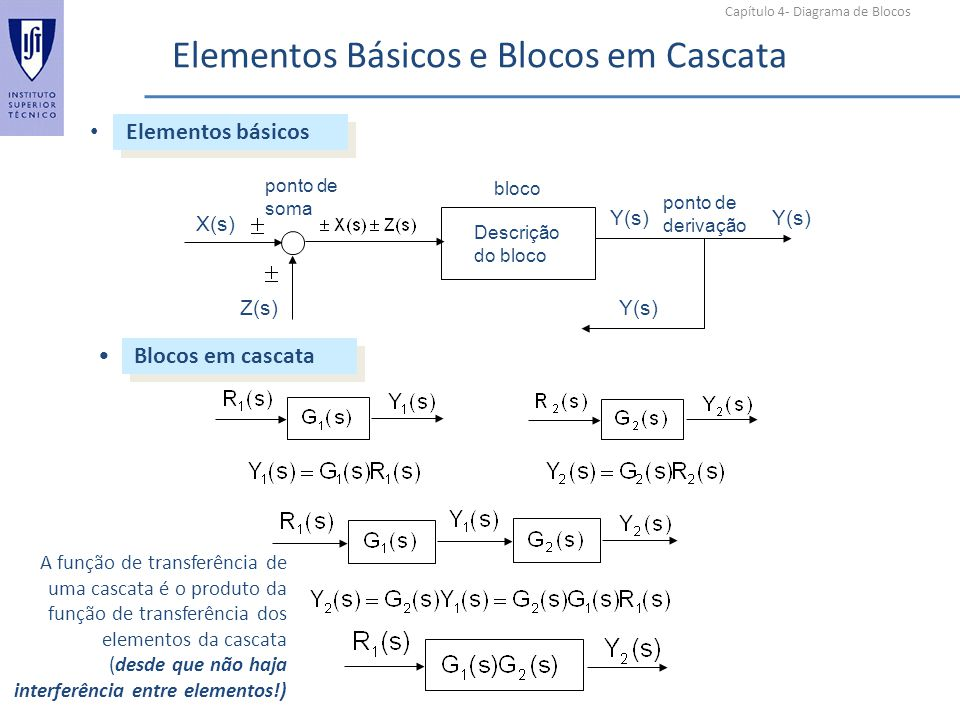 Elementos Básicos e Blocos em Cascata