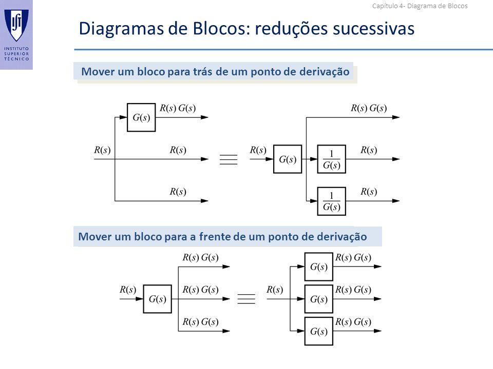 Diagramas de Blocos: reduções sucessivas