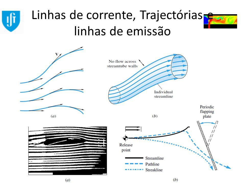 Linhas de corrente, Trajectórias e linhas de emissão