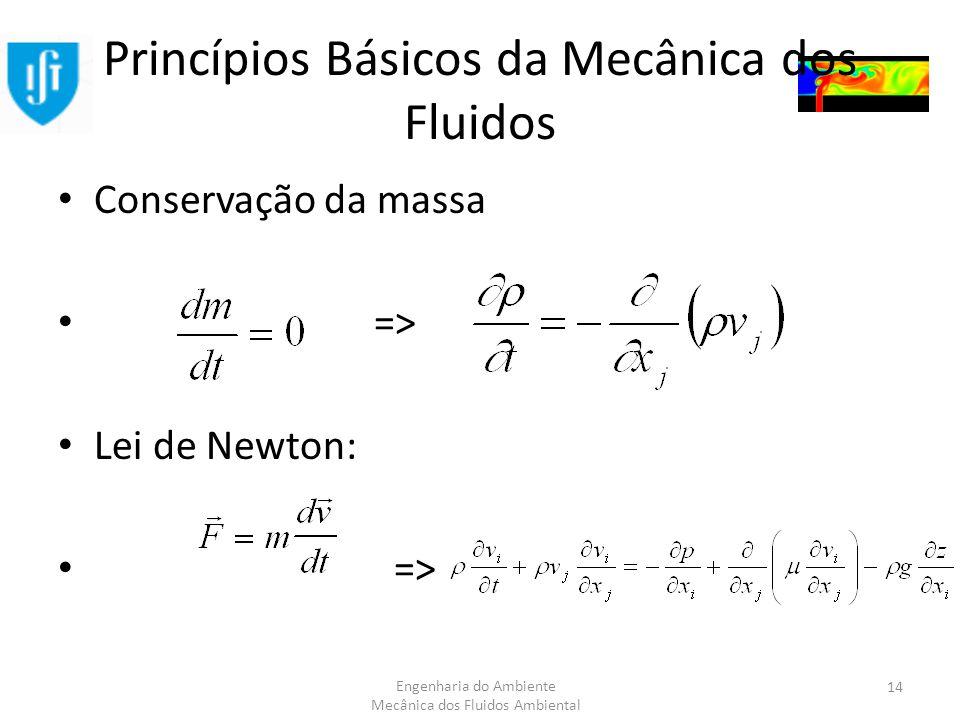 Princípios Básicos da Mecânica dos Fluidos