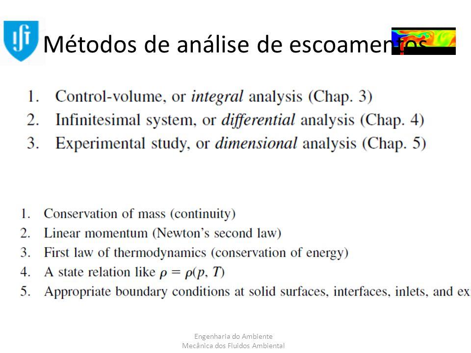Métodos de análise de escoamentos