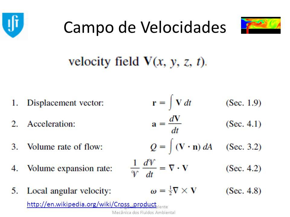 Campo de Velocidades http://en.wikipedia.org/wiki/Cross_product