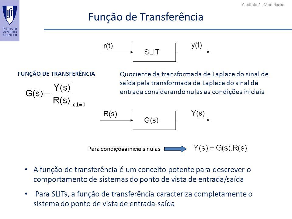 Função de Transferência