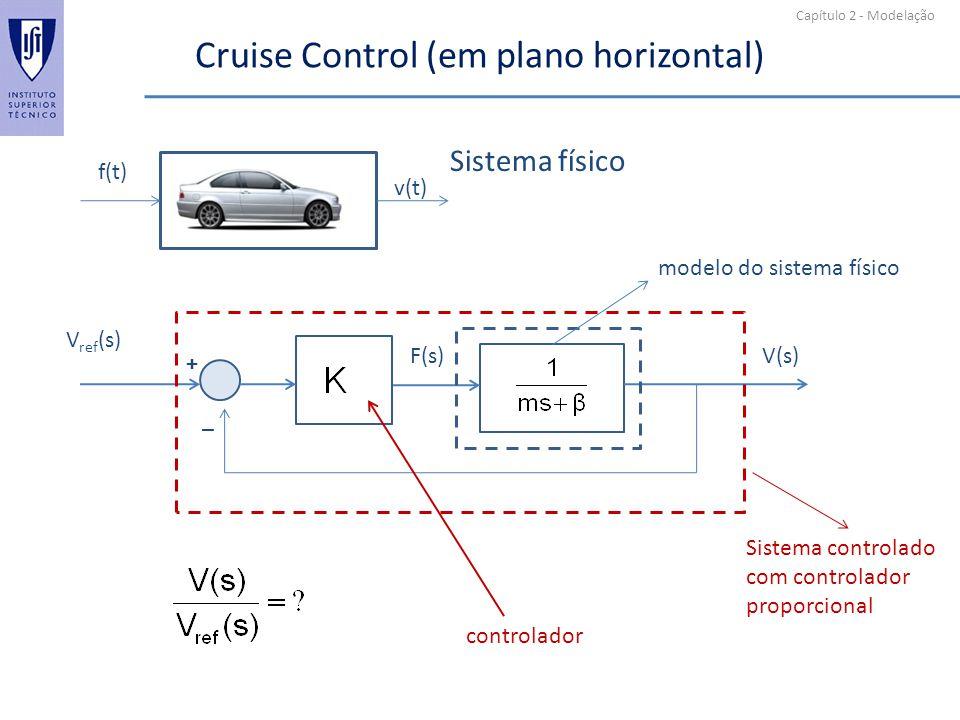 Cruise Control (em plano horizontal)