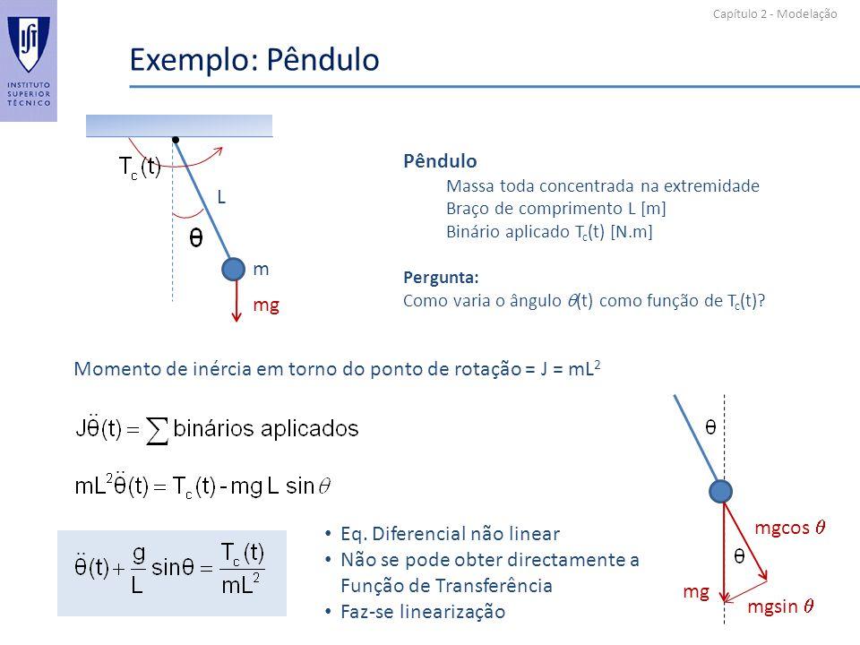 Exemplo: Pêndulo Pêndulo L m mg