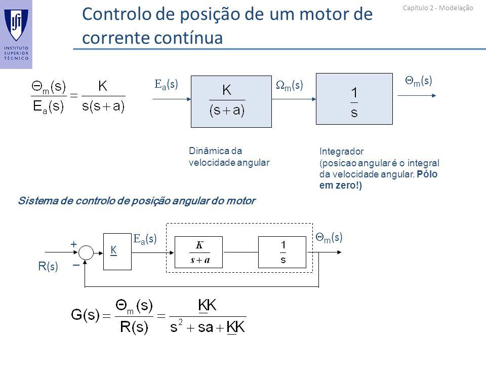 Controlo de posição de um motor de corrente contínua
