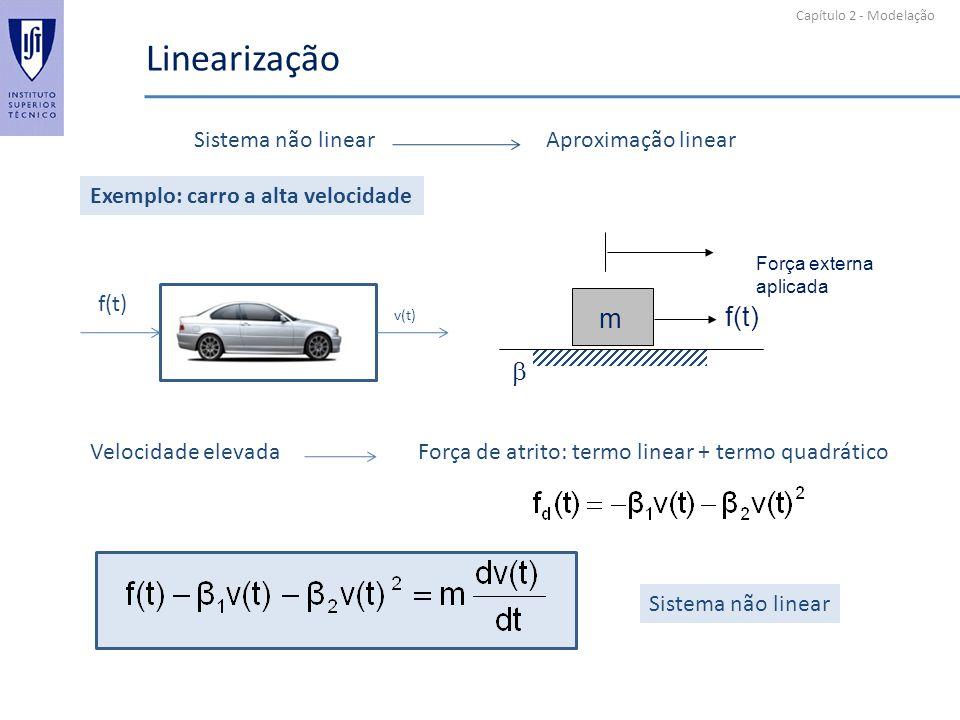 Linearização m f(t) b Sistema não linear Aproximação linear